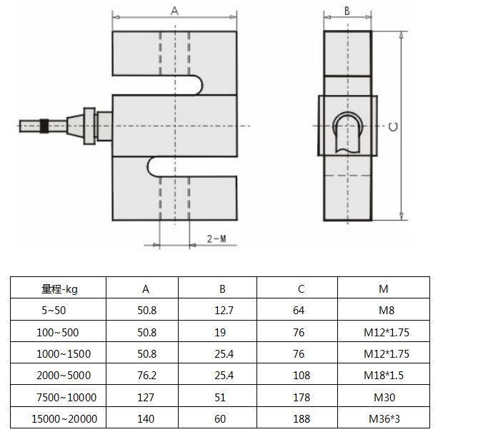 久制_s型拉力传感器_u10a-50kg_200kg_1t