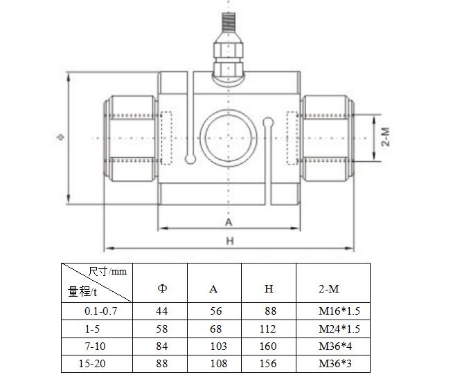 特点:u10f型传感器采用合金钢材质